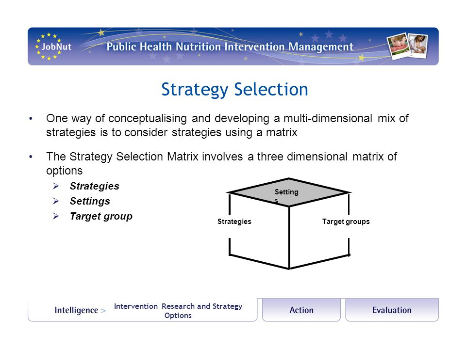 Intervention Research and Strategy Options Strategy Selection One way of conceptualising and developing a multi-dimensional mix of strategies is to co