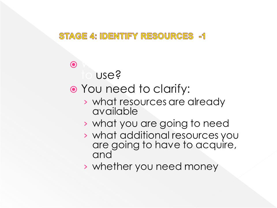 What resources are you going to use? You need to clarify: what resources are already available what you are going to need what additional resources yo