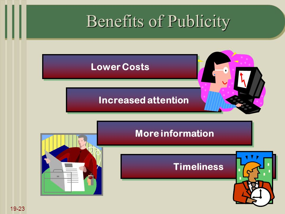 19-23 Benefits of Publicity Lower Costs Increased attention Timeliness More information