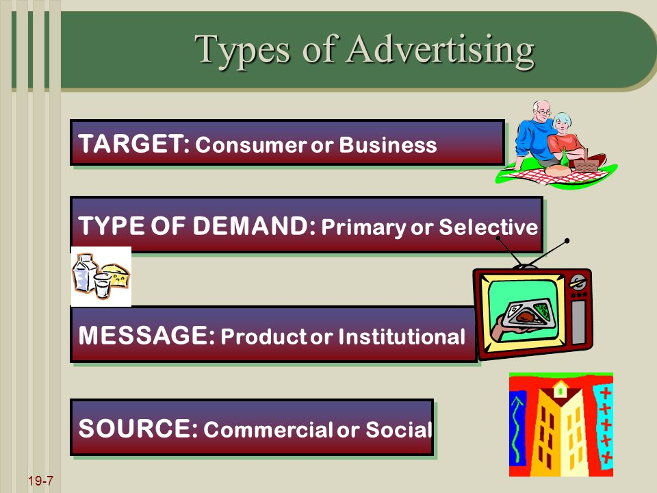 19-7 Types of Advertising TARGET: Consumer or Business TYPE OF DEMAND: Primary or Selective MESSAGE: Product or Institutional SOURCE: Commercial or So