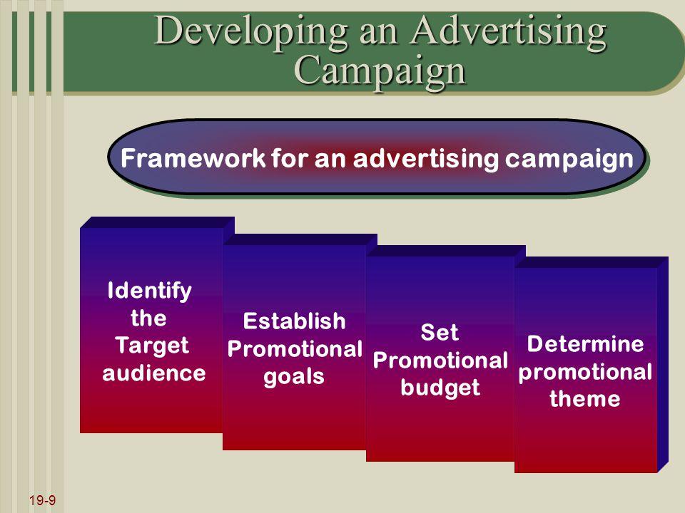 19-9 Developing an Advertising Campaign Framework for an advertising campaign Identify the Target audience Establish Promotional goals Set Promotional budget Determine promotional theme
