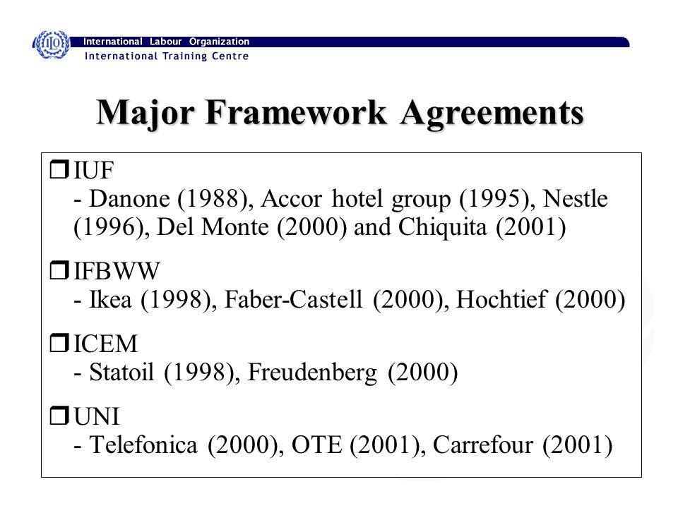 Major Framework Agreements rIUF - Danone (1988), Accor hotel group (1995), Nestle (1996), Del Monte (2000) and Chiquita (2001) rIFBWW - Ikea (1998), F