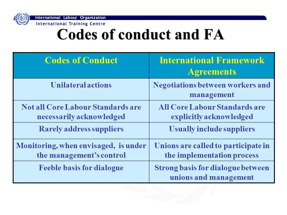 Codes of conduct and FA Codes of ConductInternational Framework Agreements Unilateral actionsNegotiations between workers and management Not all Core Labour Standards are necessarily acknowledged All Core Labour Standards are explicitly acknowledged Rarely address suppliersUsually include suppliers Monitoring, when envisaged, is under the managements control Unions are called to participate in the implementation process Feeble basis for dialogueStrong basis for dialogue between unions and management