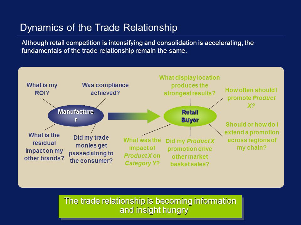 Although retail competition is intensifying and consolidation is accelerating, the fundamentals of the trade relationship remain the same. What is my