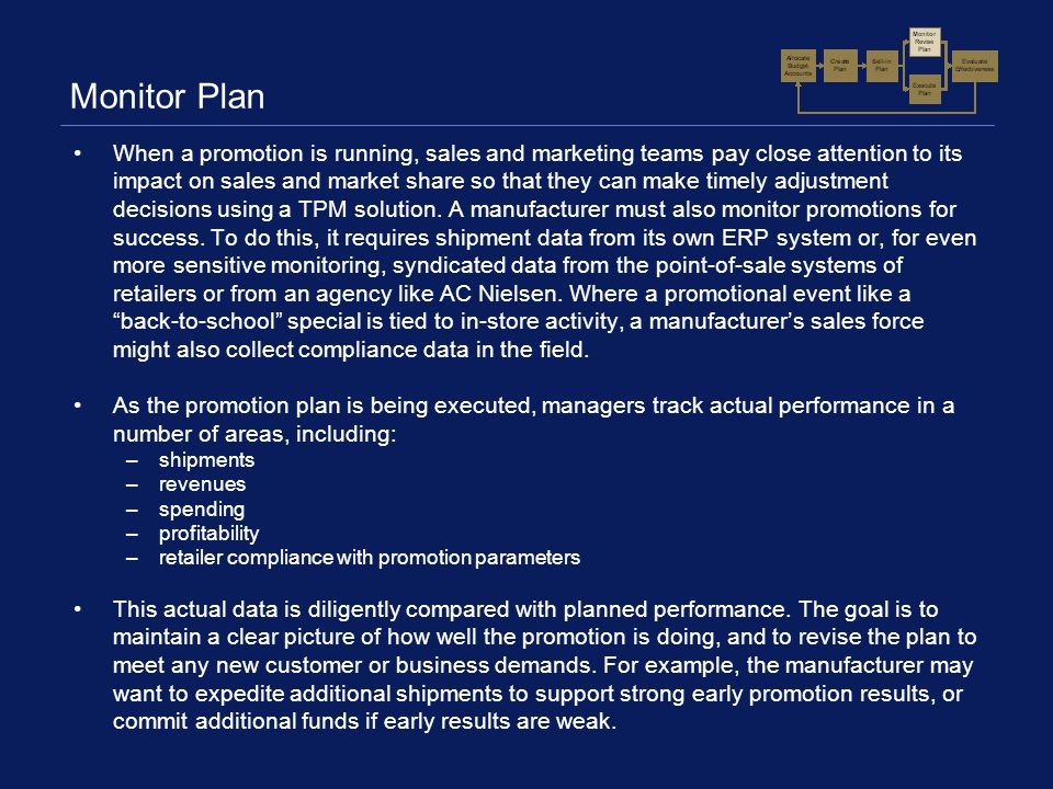 Monitor Plan When a promotion is running, sales and marketing teams pay close attention to its impact on sales and market share so that they can make