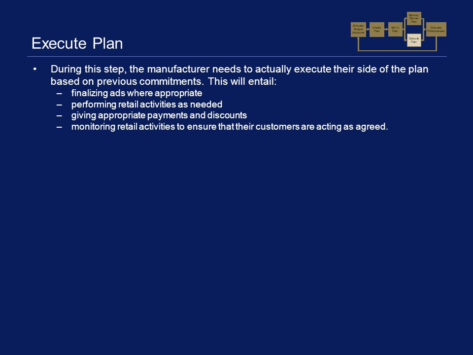 Execute Plan During this step, the manufacturer needs to actually execute their side of the plan based on previous commitments. This will entail: –fin