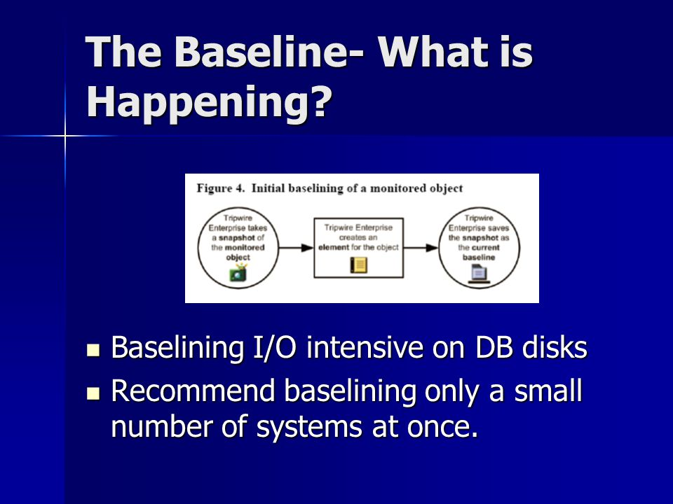 The Baseline- What is Happening.