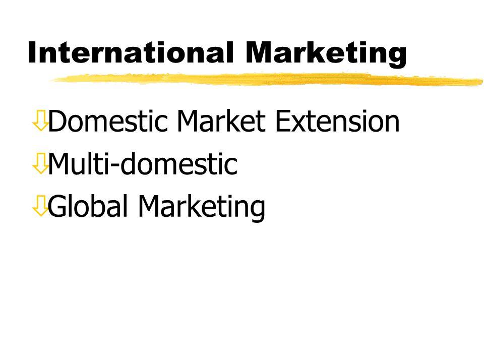 òDomestic Market Extension òMulti-domestic òGlobal Marketing