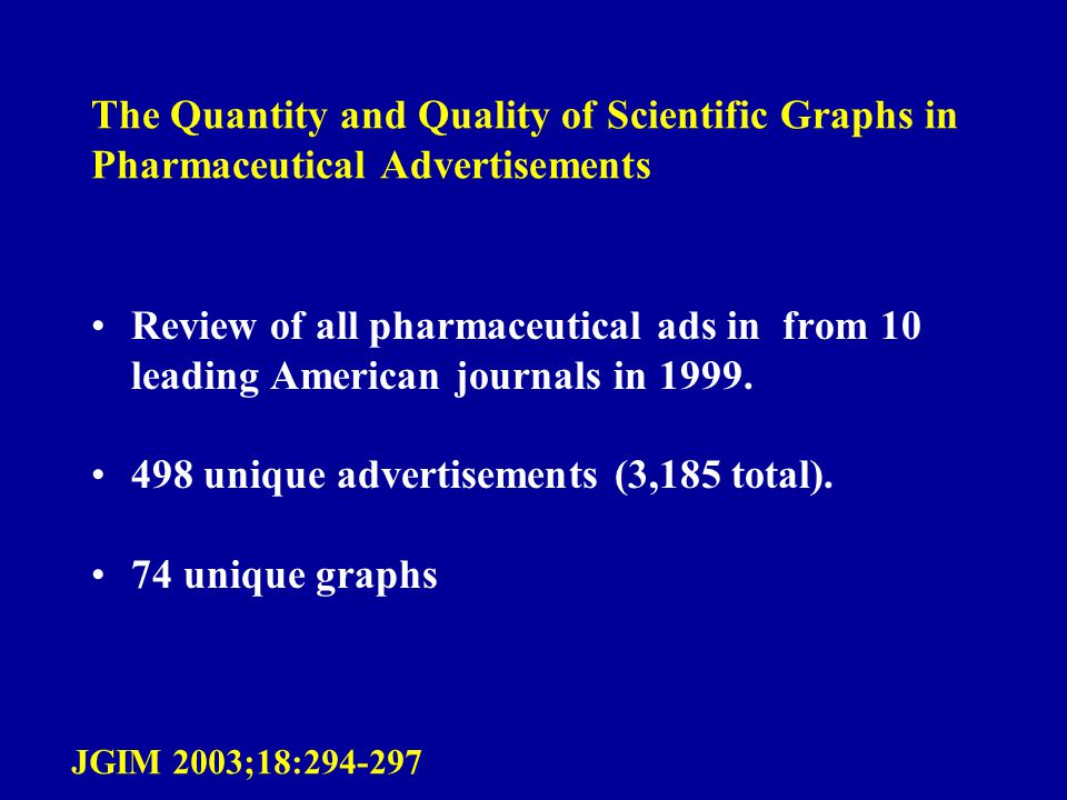 The Quantity and Quality of Scientific Graphs in Pharmaceutical Advertisements Review of all pharmaceutical ads in from 10 leading American journals i