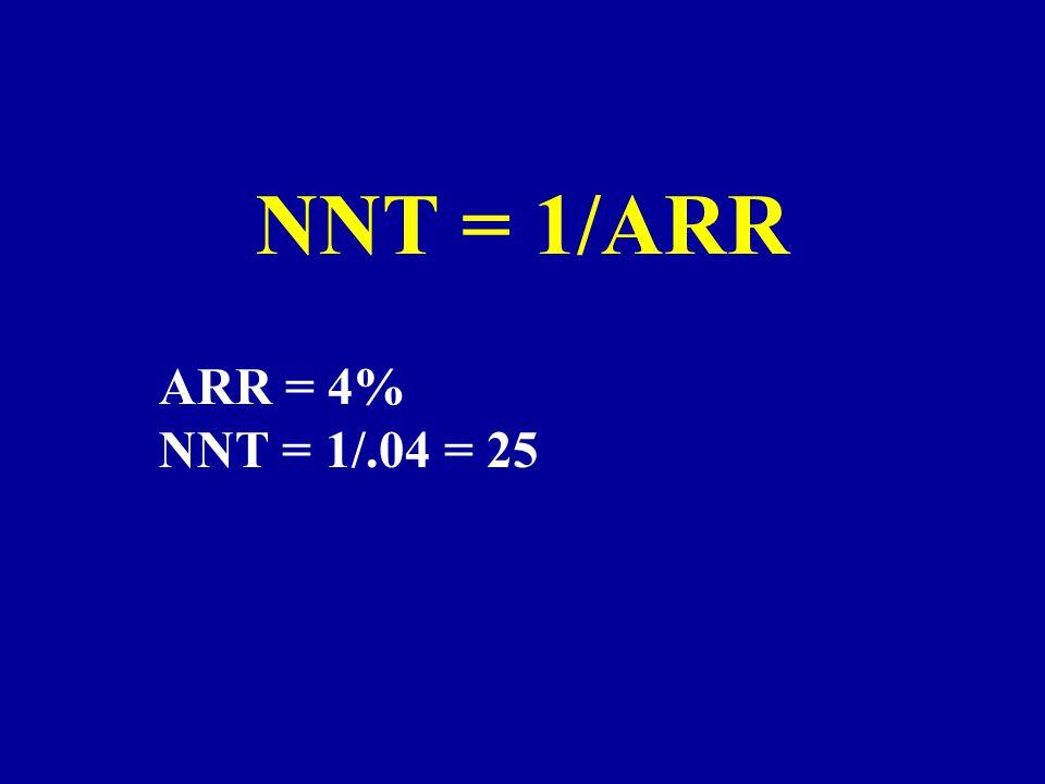 NNT = 1/ARR ARR = 4% NNT = 1/.04 = 25
