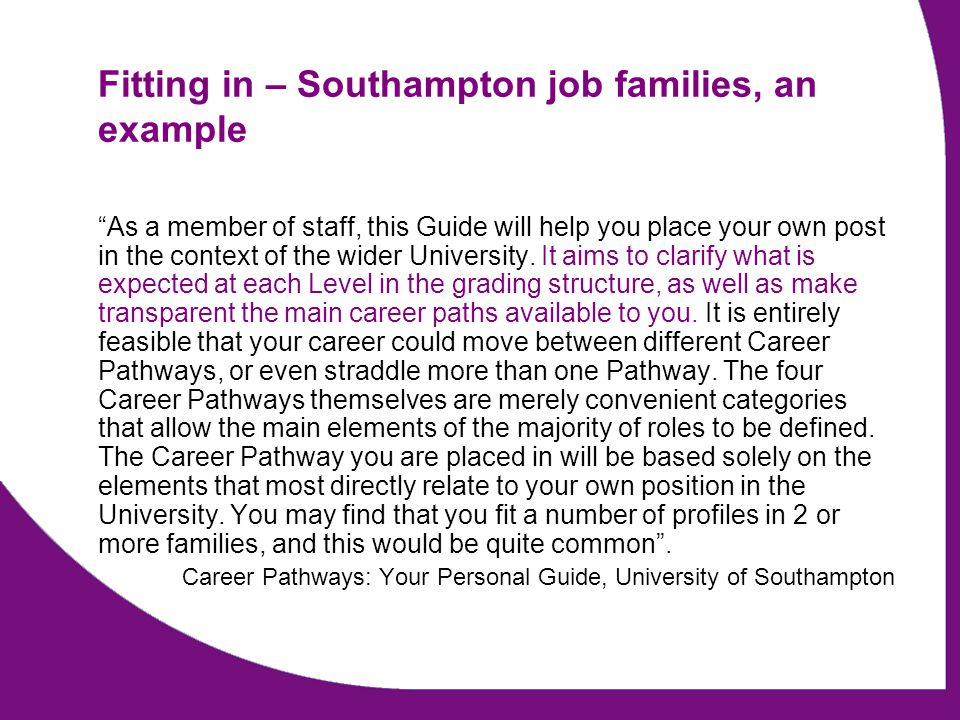 Fitting in – Southampton job families, an example As a member of staff, this Guide will help you place your own post in the context of the wider Unive