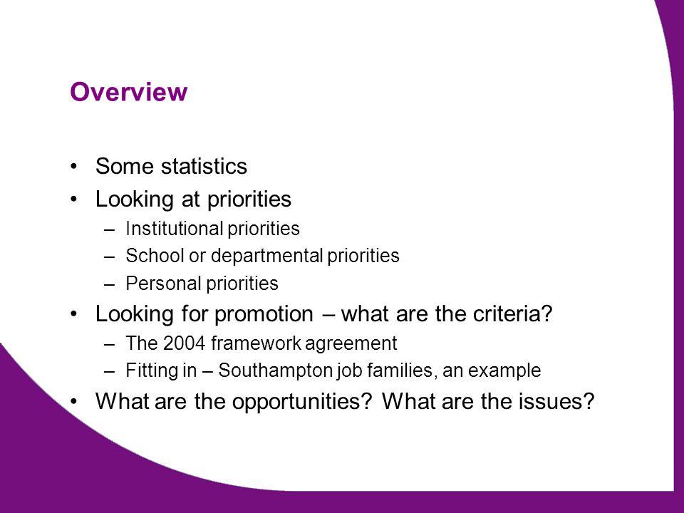 Overview Some statistics Looking at priorities –Institutional priorities –School or departmental priorities –Personal priorities Looking for promotion