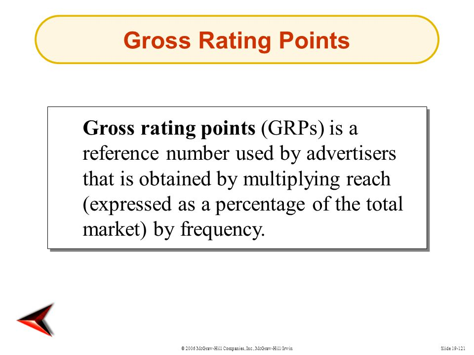 © 2006 McGraw-Hill Companies, Inc., McGraw-Hill/IrwinSlide 19-121 Gross Rating Points Gross rating points (GRPs) is a reference number used by adverti
