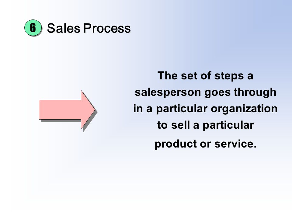 Sales Process The set of steps a salesperson goes through in a particular organization to sell a particular product or service. 6 6