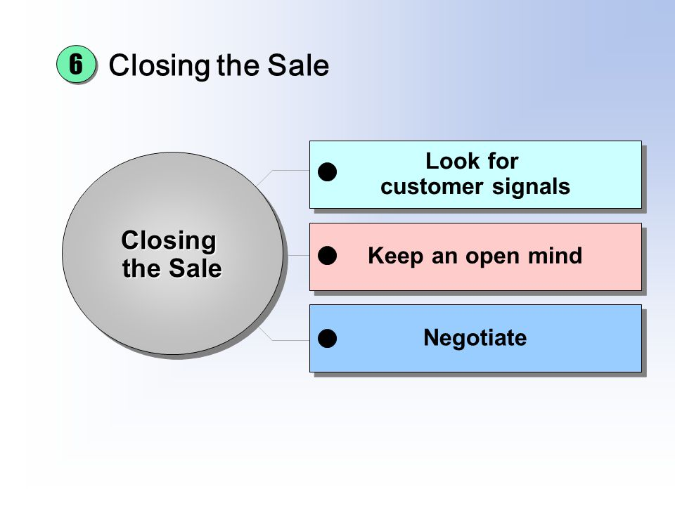 Closing the Sale Closing the Sale Closing the Sale Negotiate Keep an open mind Look for customer signals 6 6