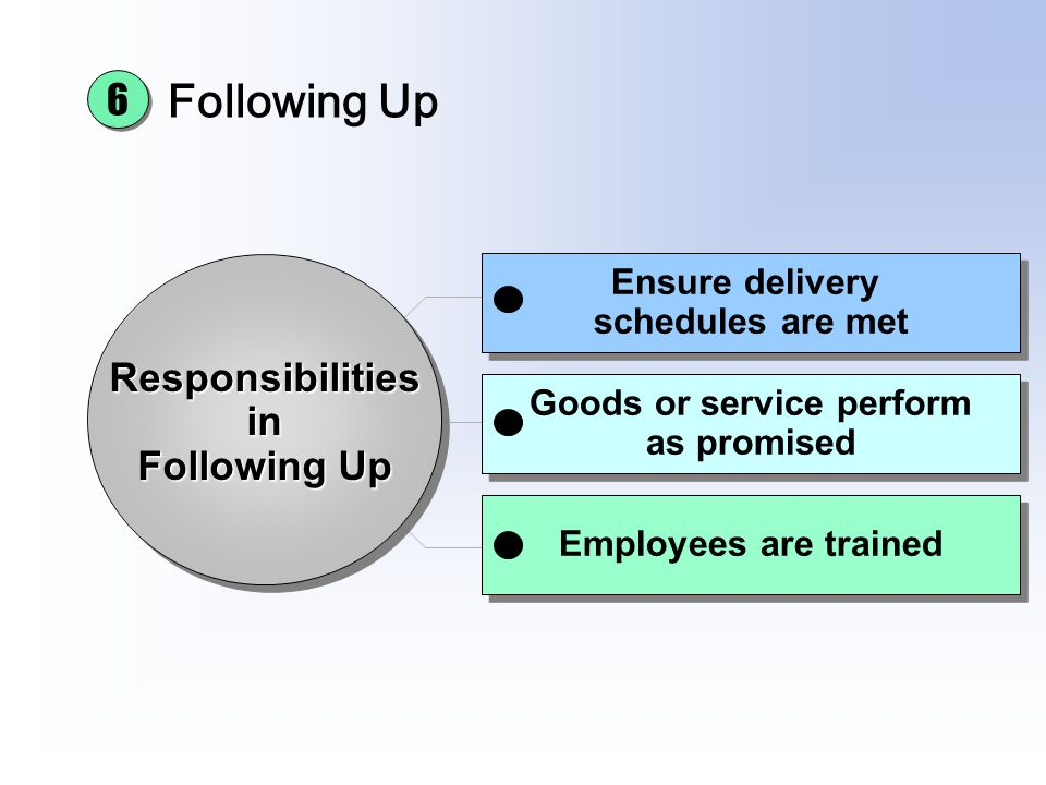 Following Up Responsibilities Responsibilitiesin Following Up Following Up Responsibilities Responsibilitiesin Following Up Following Up Employees are