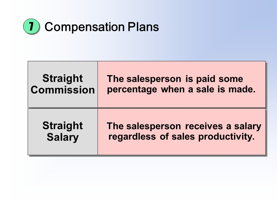 Compensation Plans Straight Commission Straight Commission Straight Salary Straight Salary The salesperson is paid some percentage when a sale is made