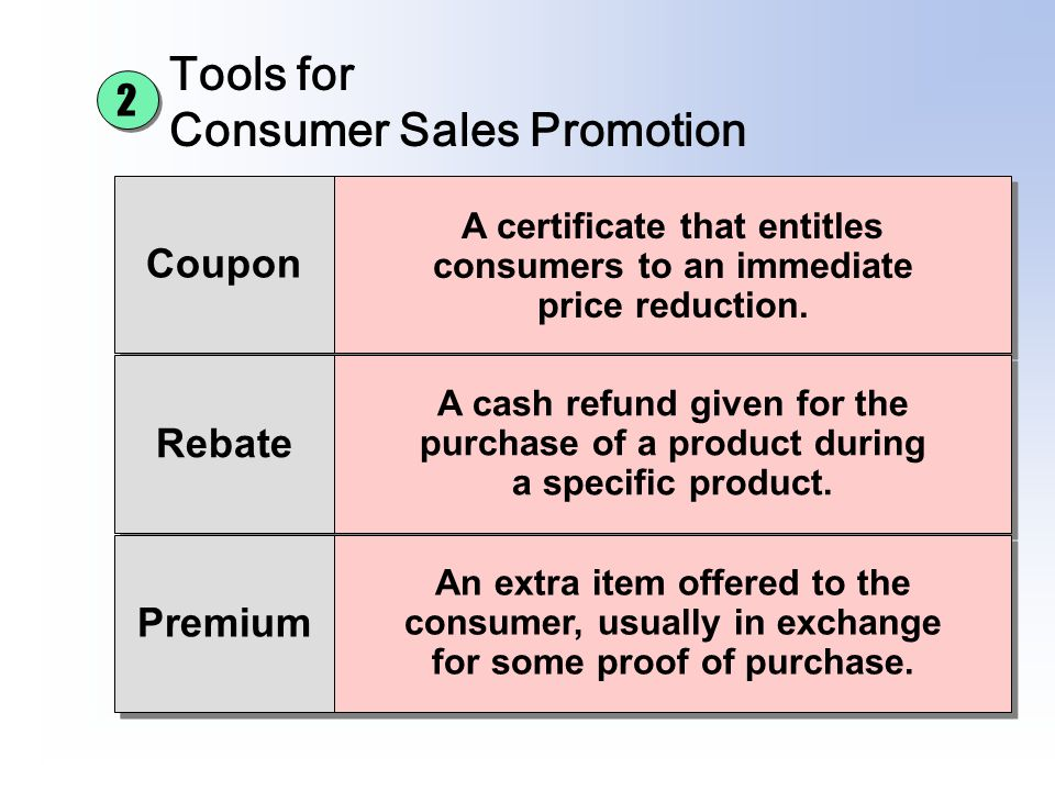 Coupon Rebate Premium A cash refund given for the purchase of a product during a specific product. A cash refund given for the purchase of a product d