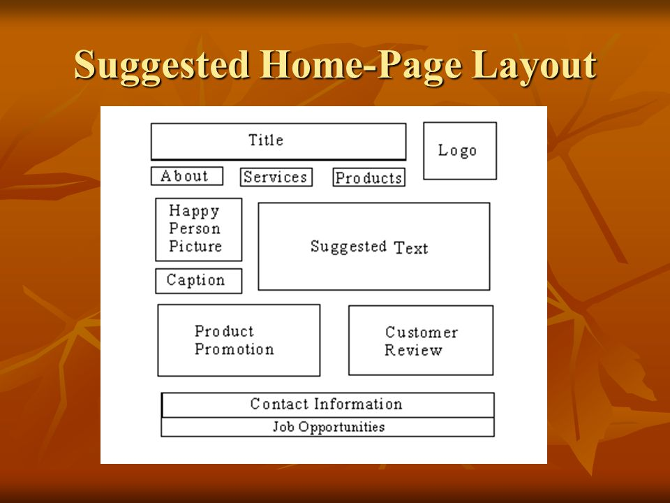 Suggested Home-Page Layout