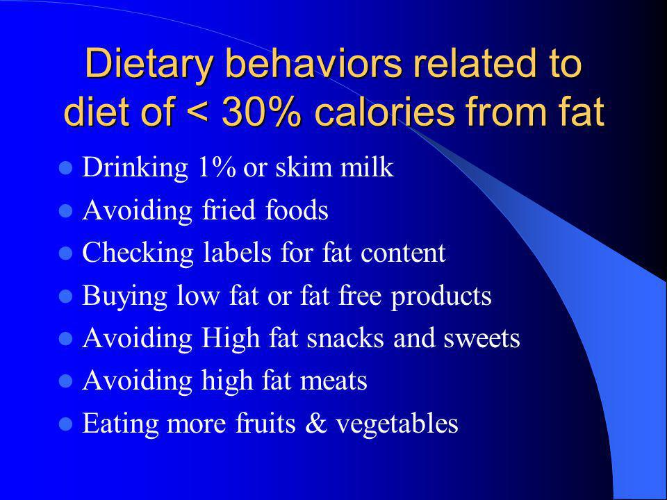 Dietary behaviors related to diet of < 30% calories from fat Drinking 1% or skim milk Avoiding fried foods Checking labels for fat content Buying low