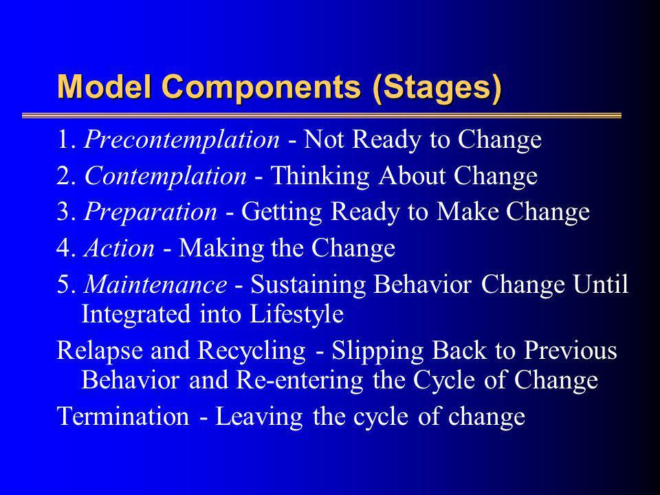 Model Components (Stages) 1. Precontemplation - Not Ready to Change 2. Contemplation - Thinking About Change 3. Preparation - Getting Ready to Make Ch