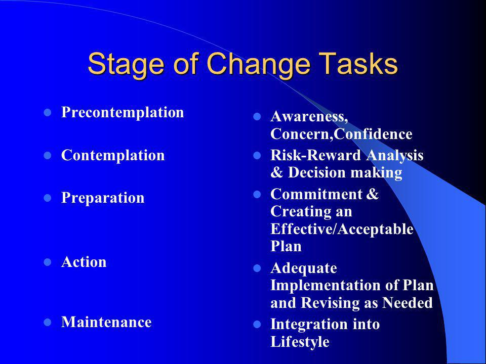 Stage of Change Tasks Precontemplation Contemplation Preparation Action Maintenance Awareness, Concern,Confidence Risk-Reward Analysis & Decision maki