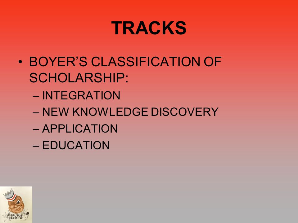 TRACKS BOYERS CLASSIFICATION OF SCHOLARSHIP: –INTEGRATION –NEW KNOWLEDGE DISCOVERY –APPLICATION –EDUCATION