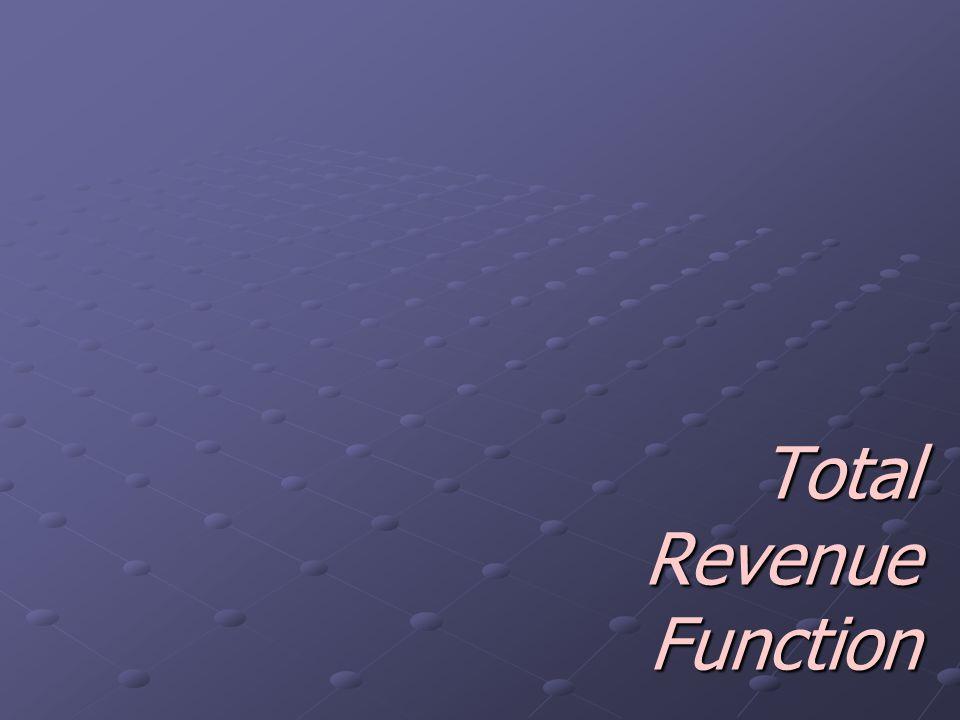 Total Revenue Function