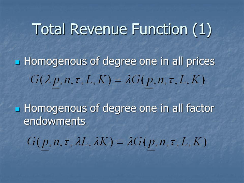 Total Revenue Function (1) Homogenous of degree one in all prices Homogenous of degree one in all prices Homogenous of degree one in all factor endowm