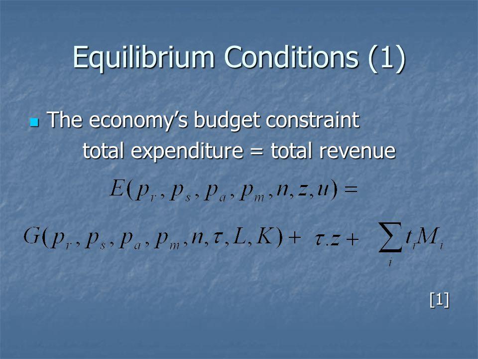 Equilibrium Conditions (1) The economys budget constraint The economys budget constraint total expenditure = total revenue [1]