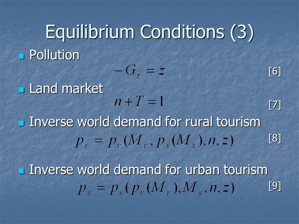 Equilibrium Conditions (3) Pollution Pollution[6] Land market Land market[7] Inverse world demand for rural tourism Inverse world demand for rural tou