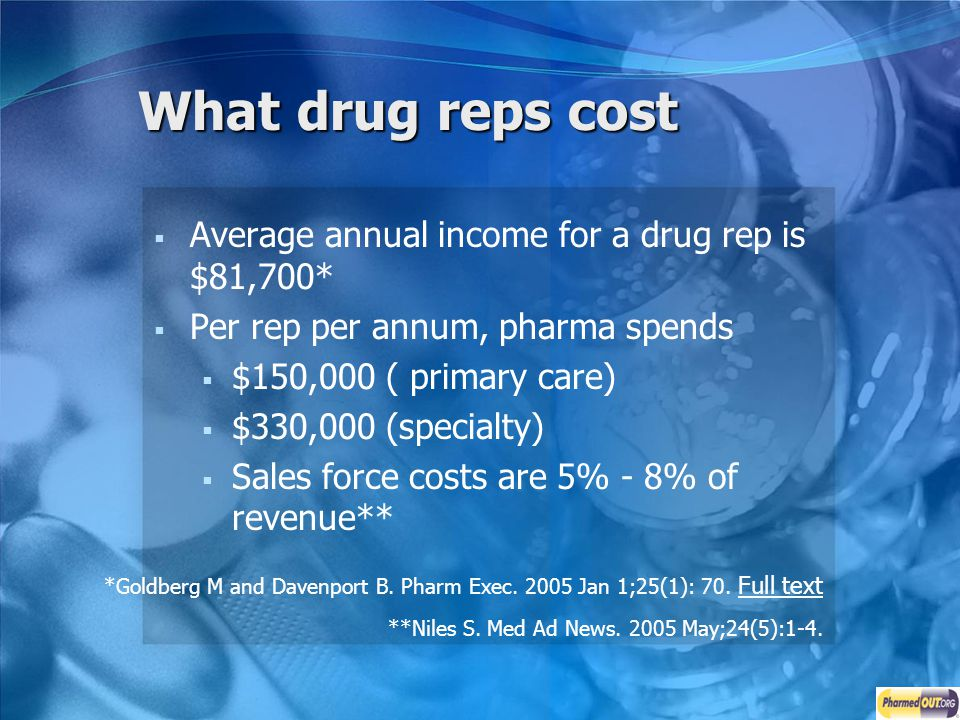 What drug reps cost Average annual income for a drug rep is $81,700* Per rep per annum, pharma spends $150,000 ( primary care) $330,000 (specialty) Sa