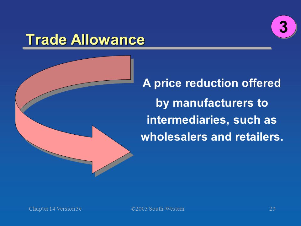 ©2003 South-Western Chapter 14 Version 3e20 Trade Allowance 3 3 A price reduction offered by manufacturers to intermediaries, such as wholesalers and