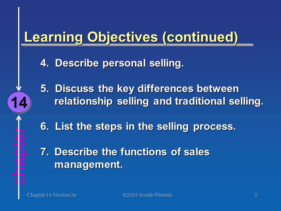 ©2003 South-Western Chapter 14 Version 3e3 chapter Learning Objectives (continued) 14 4. Describe personal selling. 5. Discuss the key differences bet