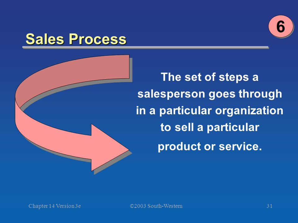 ©2003 South-Western Chapter 14 Version 3e31 Sales Process The set of steps a salesperson goes through in a particular organization to sell a particular product or service.