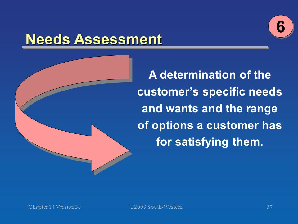 ©2003 South-Western Chapter 14 Version 3e37 Needs Assessment A determination of the customers specific needs and wants and the range of options a customer has for satisfying them.