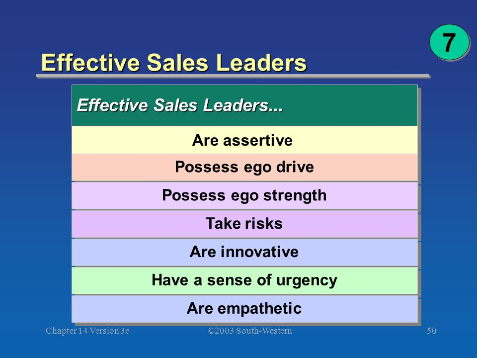 ©2003 South-Western Chapter 14 Version 3e50 Effective Sales Leaders 7 7 Effective Sales Leaders... Are assertive Possess ego drive Possess ego strengt