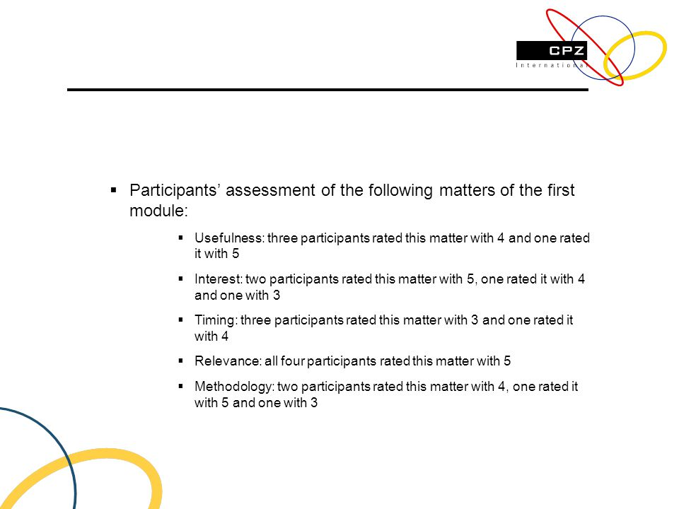 Participants assessment of the following matters of the first module: Usefulness: three participants rated this matter with 4 and one rated it with 5 Interest: two participants rated this matter with 5, one rated it with 4 and one with 3 Timing: three participants rated this matter with 3 and one rated it with 4 Relevance: all four participants rated this matter with 5 Methodology: two participants rated this matter with 4, one rated it with 5 and one with 3