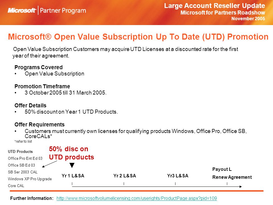 Large Account Reseller Update Microsoft for Partners Roadshow November 2005 Microsoft® Open Value Subscription Up To Date (UTD) Promotion Programs Covered Open Value Subscription Promotion Timeframe 3 October 2005 till 31 March 2005.