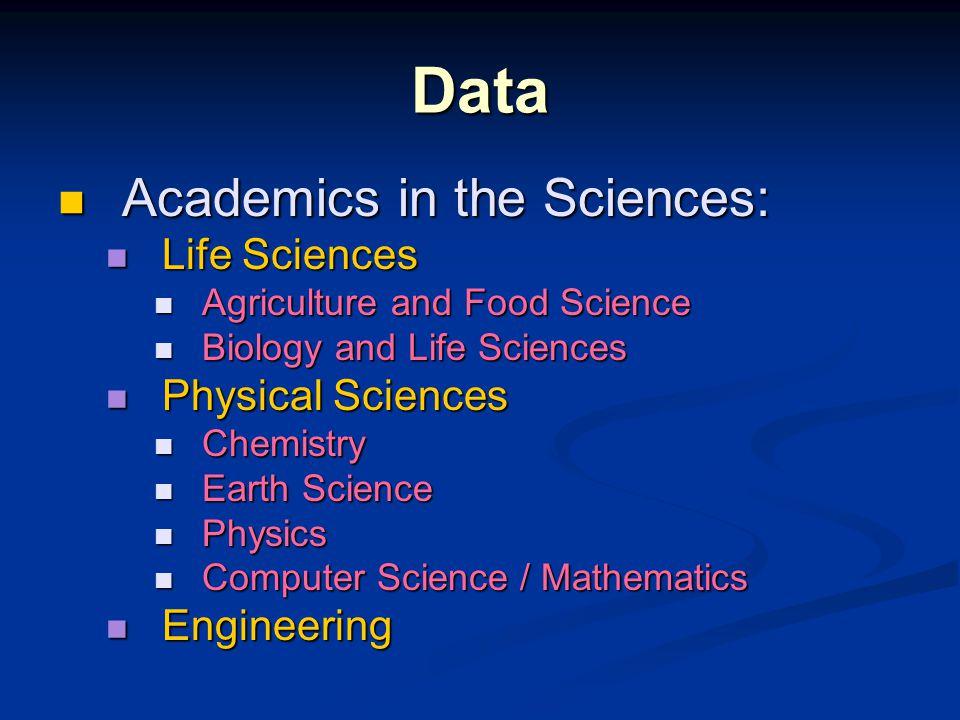 Data Academics in the Sciences: Academics in the Sciences: Life Sciences Life Sciences Agriculture and Food Science Agriculture and Food Science Biolo