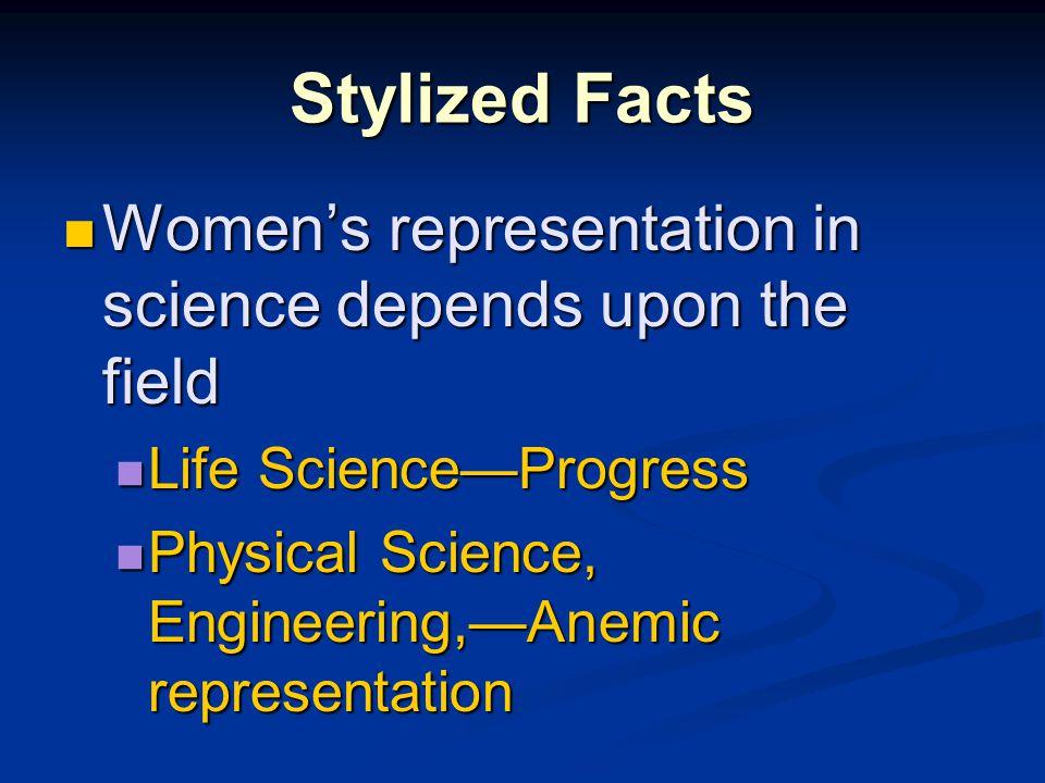 Stylized Facts Womens representation in science depends upon the field Womens representation in science depends upon the field Life ScienceProgress Li