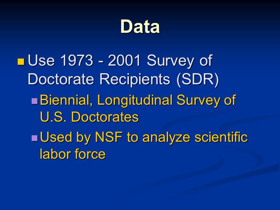 Probability of Tenure Track Job Model 1Model 2Model 3Model 4 Science-0.038-0.044-0.031-0.033 (0.009) (0.010) Life Science-0.041-0.059-0.075-0.077 (0.012)(0.013) Physical Science-0.0020.003-0.010-0.015 (0.016) (0.017) Engineering0.0000.0140.0090.013 (0.033)(0.034)(0.035) DemographicsNoYes Degree CharacteristicsNo Yes FieldsNo Yes