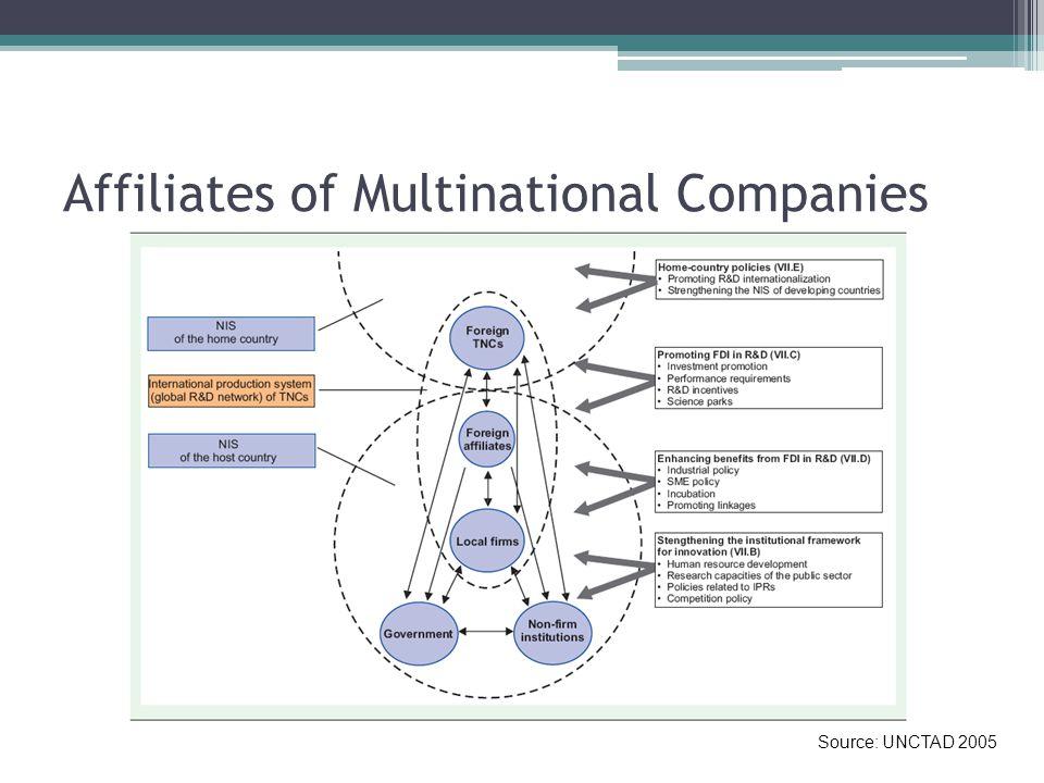 Affiliates of Multinational Companies Source: UNCTAD 2005