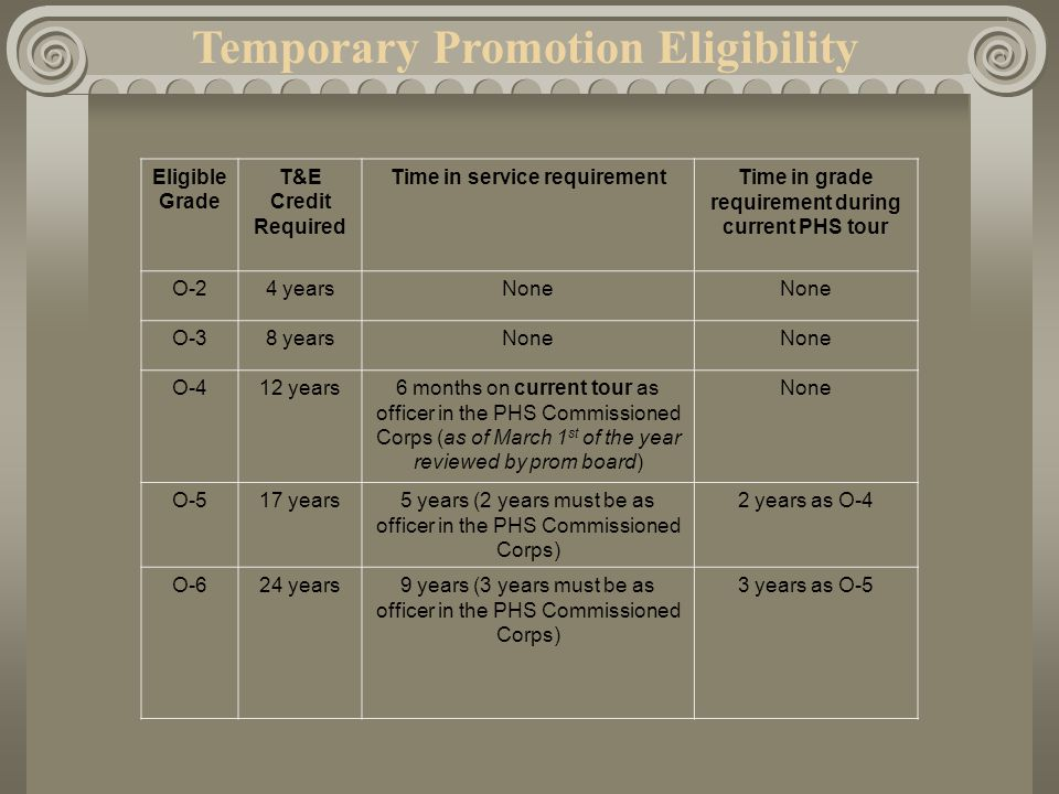 Temporary Promotion Eligibility Eligible Grade T&E Credit Required Time in service requirementTime in grade requirement during current PHS tour O-24 y