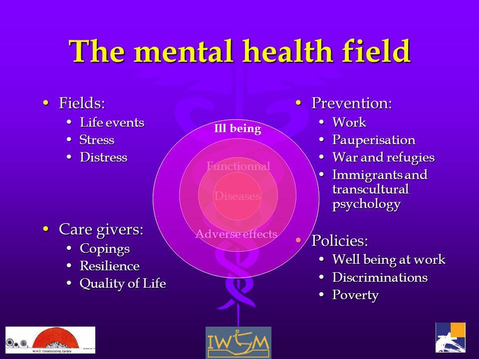 The mental health field Fields:Fields: Life eventsLife events StressStress DistressDistress Care givers:Care givers: CopingsCopings ResilienceResilien
