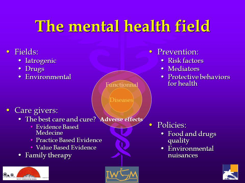 The mental health field Fields:Fields: IatrogenicIatrogenic DrugsDrugs EnvironmentalEnvironmental Care givers:Care givers: The best care and cure The best care and cure.