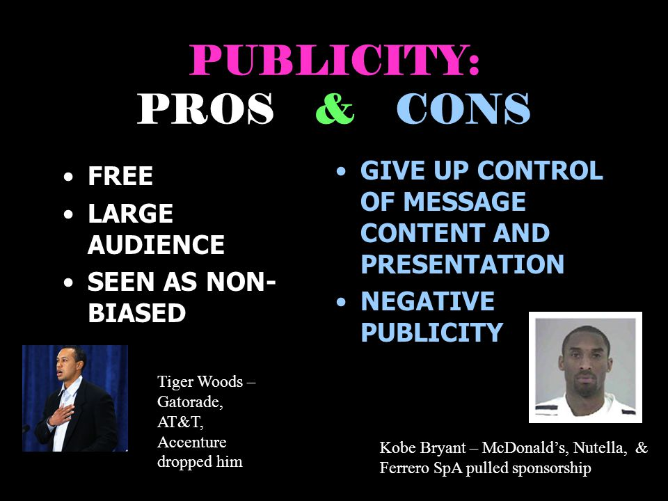 PUBLICITY: PROS & CONS FREE LARGE AUDIENCE SEEN AS NON- BIASED GIVE UP CONTROL OF MESSAGE CONTENT AND PRESENTATION NEGATIVE PUBLICITY Kobe Bryant – McDonalds, Nutella, & Ferrero SpA pulled sponsorship Tiger Woods – Gatorade, AT&T, Accenture dropped him