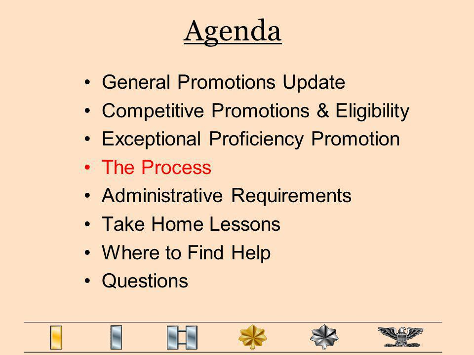 Agenda General Promotions Update Competitive Promotions & Eligibility Exceptional Proficiency Promotion The Process Administrative Requirements Take H