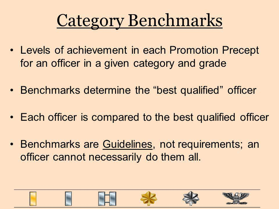 Levels of achievement in each Promotion Precept for an officer in a given category and grade Benchmarks determine the best qualified officer Each offi