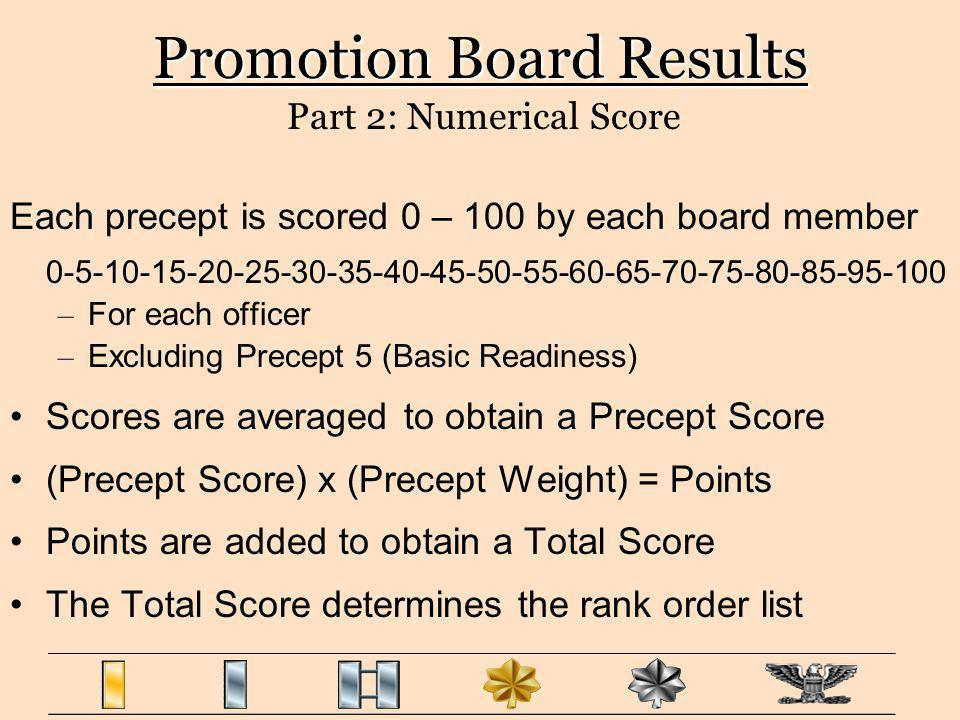 Promotion Board Results Each precept is scored 0 – 100 by each board member 0-5-10-15-20-25-30-35-40-45-50-55-60-65-70-75-80-85-95-100 – For each offi